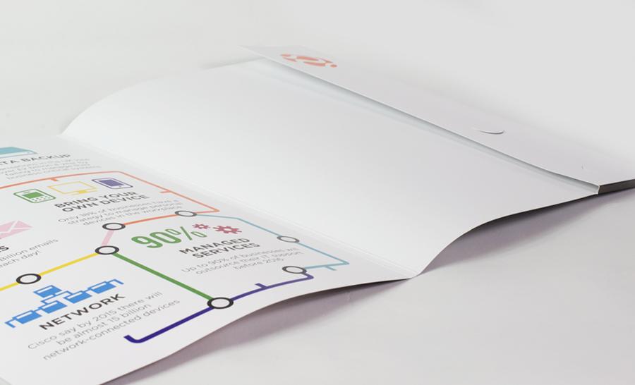 Rating for Die-cut side pocket A4 folder - no capacity